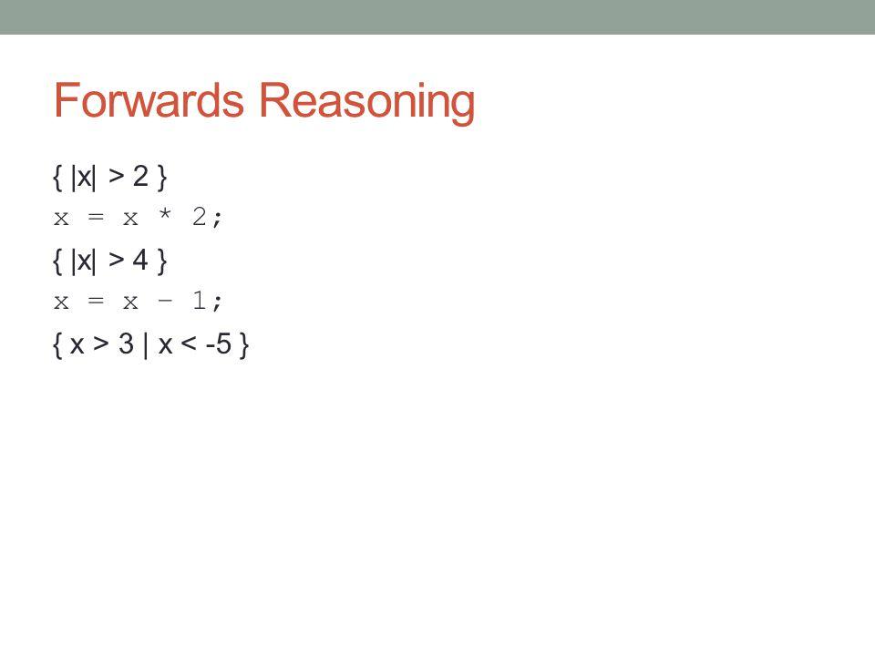 Forwards Reasoning { |x| > 2 } x = x * 2; { |x| > 4 } x = x – 1; { x > 3 | x < -5 }