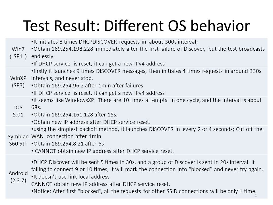Test Result: Different OS behavior Win7 ( SP1 ) It initiates 8 times DHCPDISCOVER requests in about 300s interval; Obtain 169.254.198.228 immediately after the first failure of Discover, but the test broadcasts endlessly If DHCP service is reset, it can get a new IPv4 address WinXP (SP3) firstly it launches 9 times DISCOVER messages, then initiates 4 times requests in around 330s intervals, and never stop.