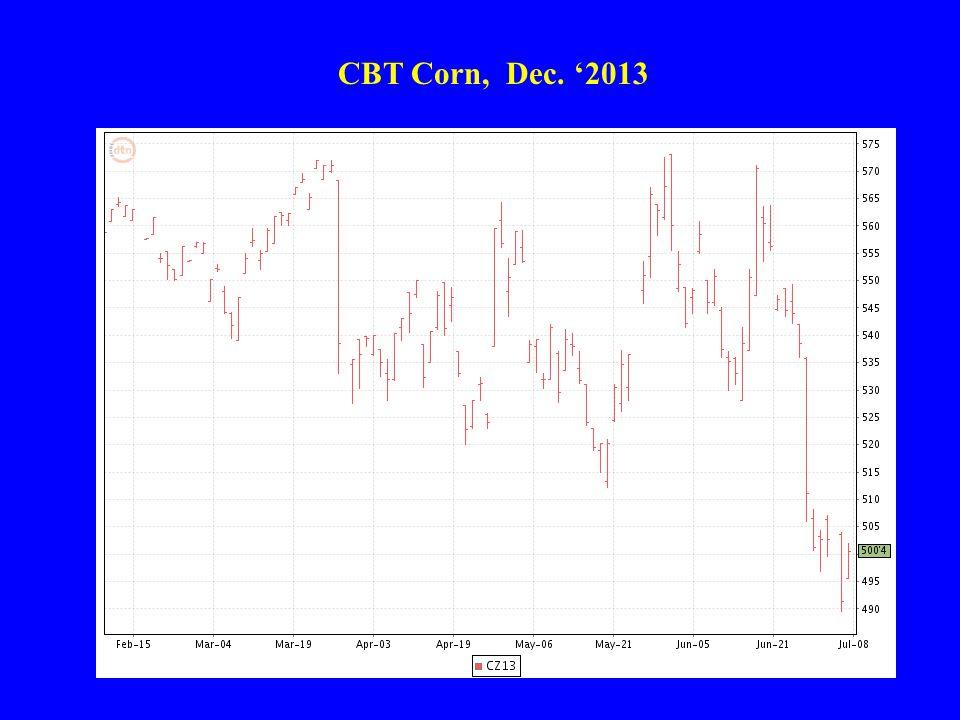 CBT Corn, Dec. '2013