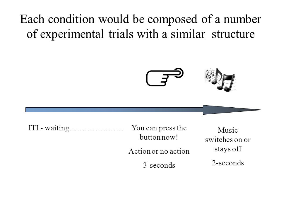Each condition would be composed of a number of experimental trials with a similar structure You can press the button now.