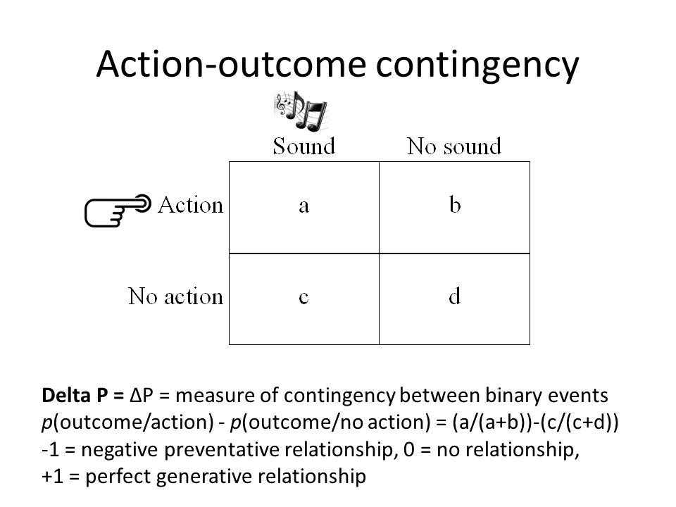 Ex 1: Positive contingencies, have control (DP = 1.0|0.5 = 0.5) N=103