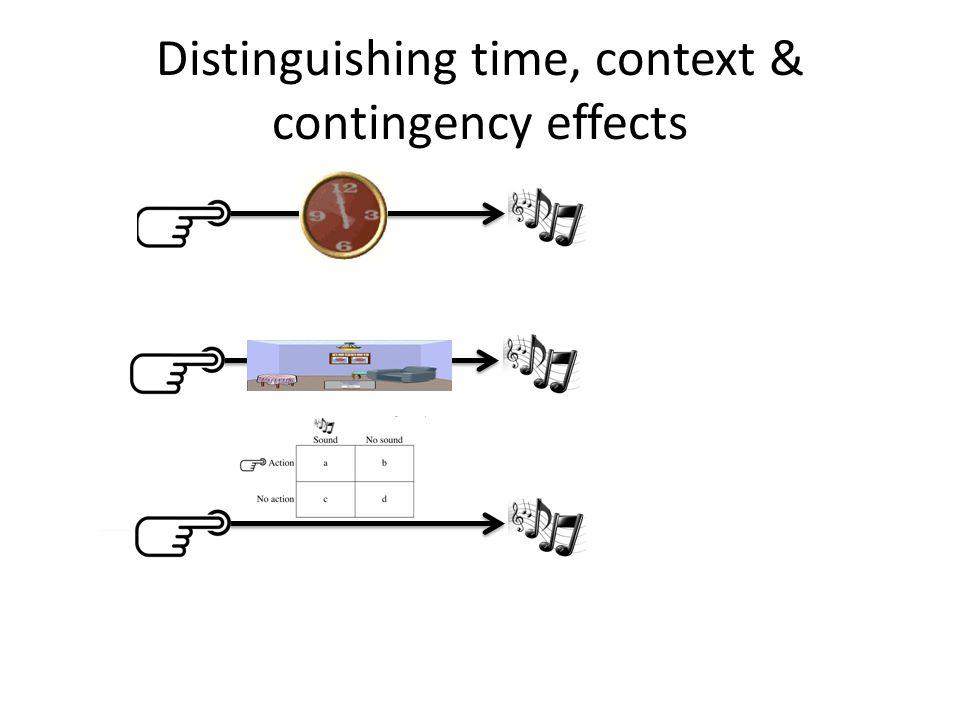 Ex 3: Negative contingency, preventative control (DP =.25|.75 = -0.5) N=100