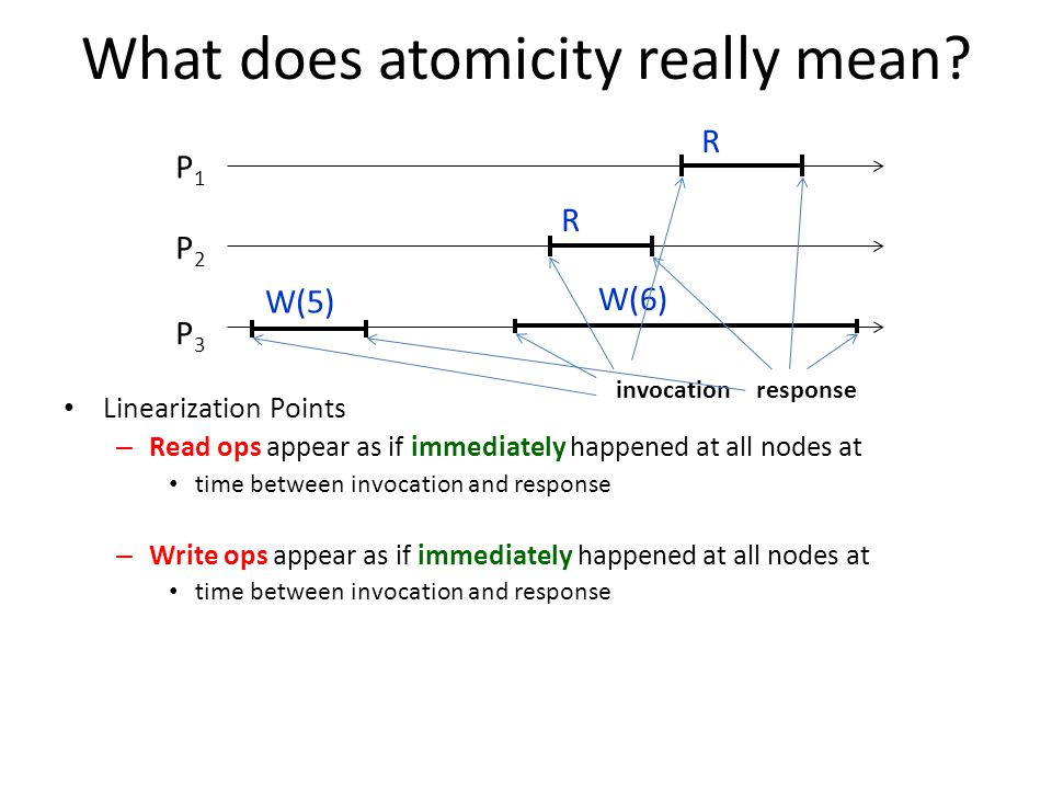 What does atomicity really mean? Linearization Points – Read ops appear as if immediately happened at all nodes at time between invocation and respons