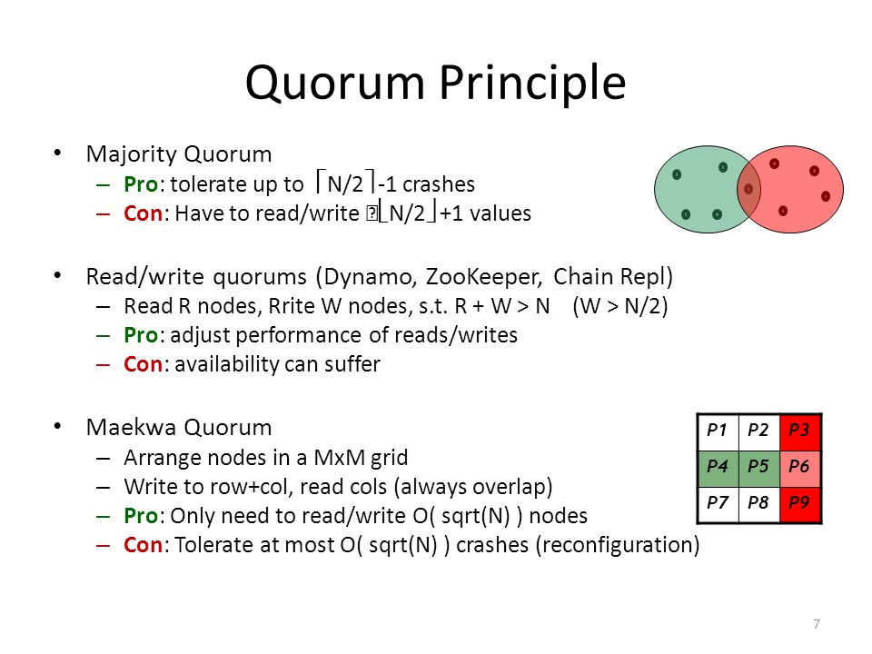 Quorum Principle Majority Quorum – Pro: tolerate up to  N/2  -1 crashes – Con: Have to read/write   N/2  +1 values Read/write quorums (Dynamo, ZooKeeper, Chain Repl) – Read R nodes, Rrite W nodes, s.t.