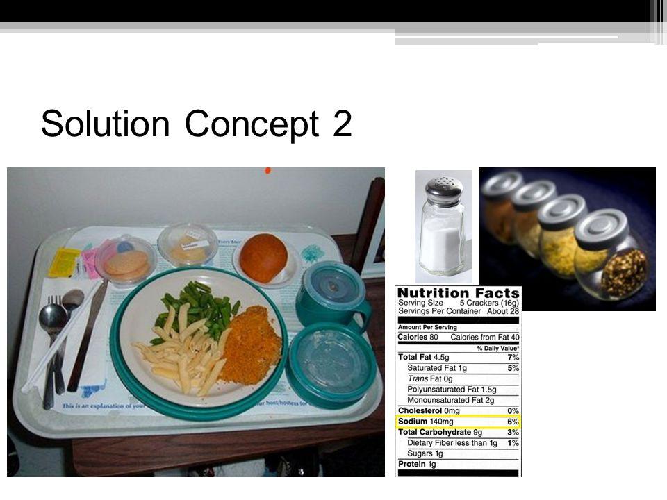 Solution Concept 2