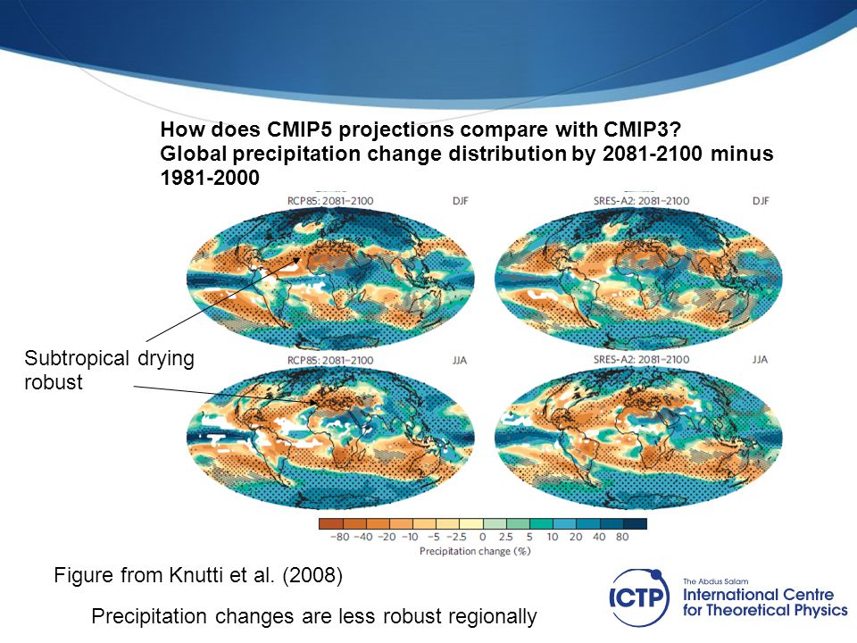 Figure from Knutti et al. (2008) How does CMIP5 projections compare with CMIP3? Global precipitation change distribution by 2081-2100 minus 1981-2000