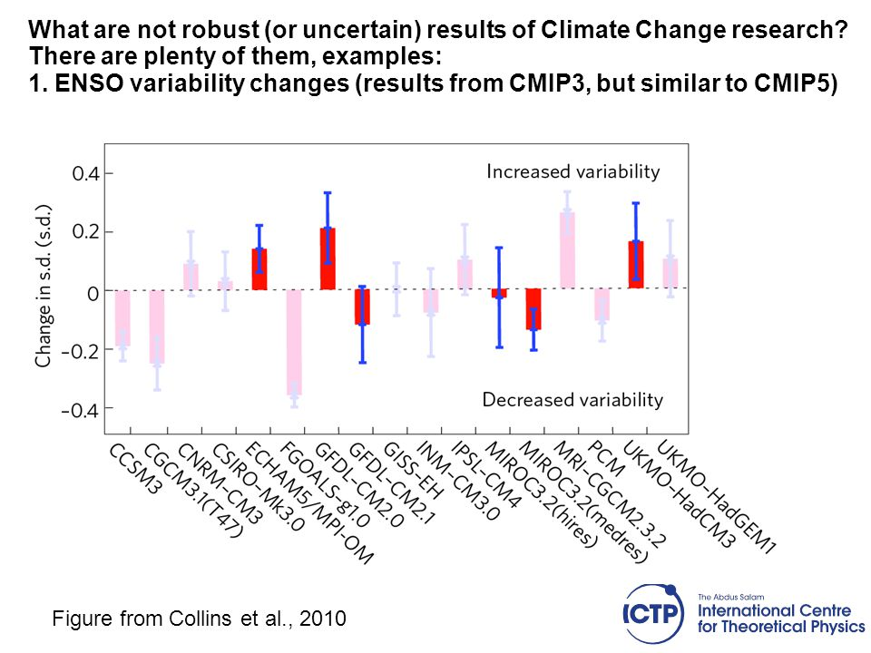 What are not robust (or uncertain) results of Climate Change research? There are plenty of them, examples: 1. ENSO variability changes (results from C