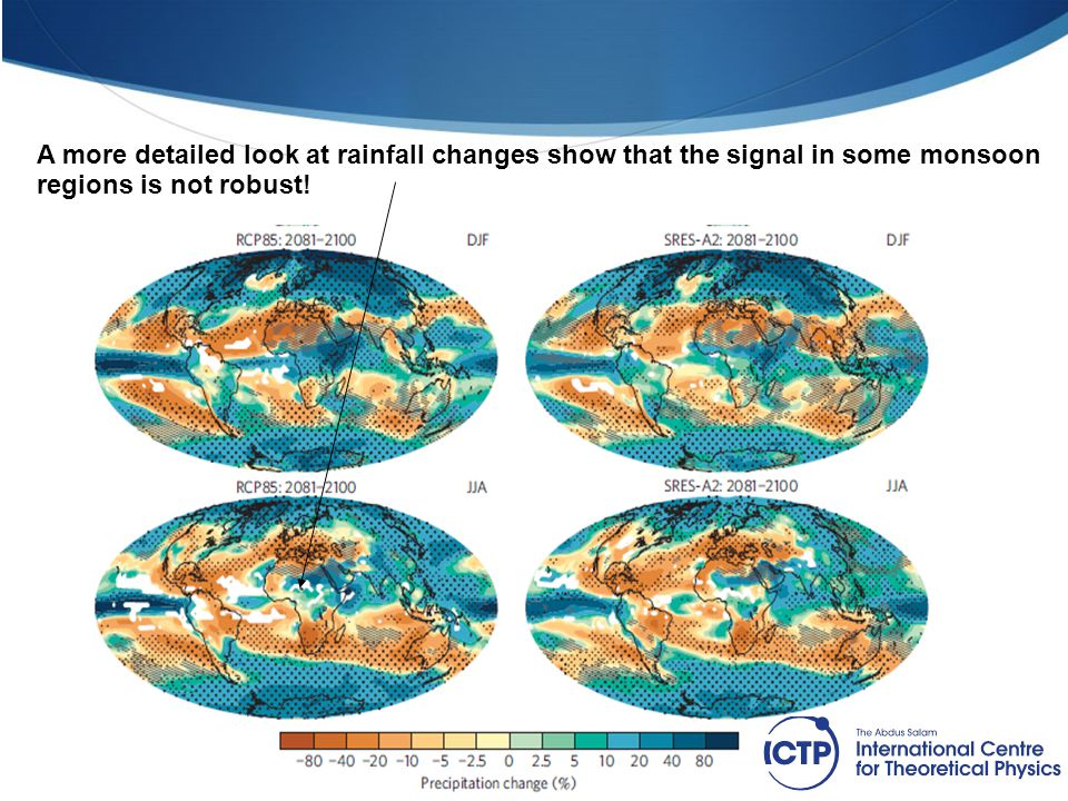 A more detailed look at rainfall changes show that the signal in some monsoon regions is not robust!