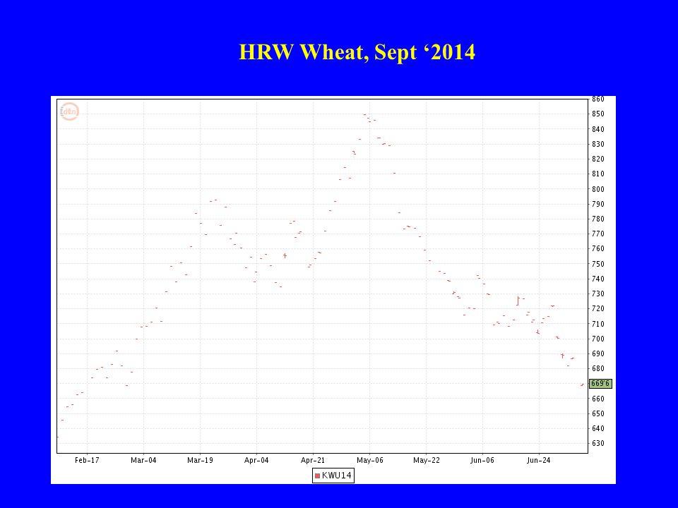 Soybean Relevant Numbers Current Projections Average Billion Bushels U.S.