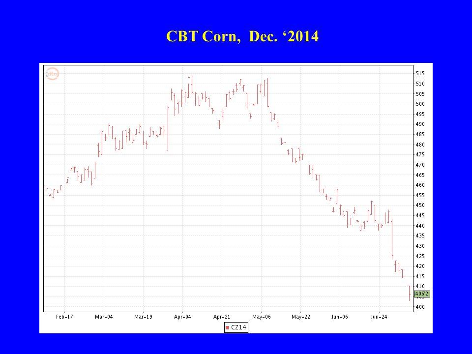 CBT Corn, Dec. '2014
