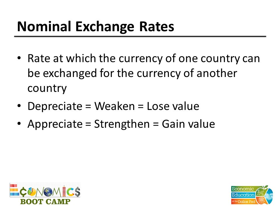 Exchange Rates One exchange rate is the reciprocal of another exchange rate – If €1 = $2.00, then $1 = €0.50 As the exchange rate fluctuates, the value (or strength) of each currency is affected When one currency strengthens, the other weakens