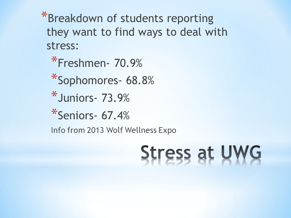 * Breakdown of students reporting they want to find ways to deal with stress: * Freshmen- 70.9% * Sophomores- 68.8% * Juniors- 73.9% * Seniors- 67.4%