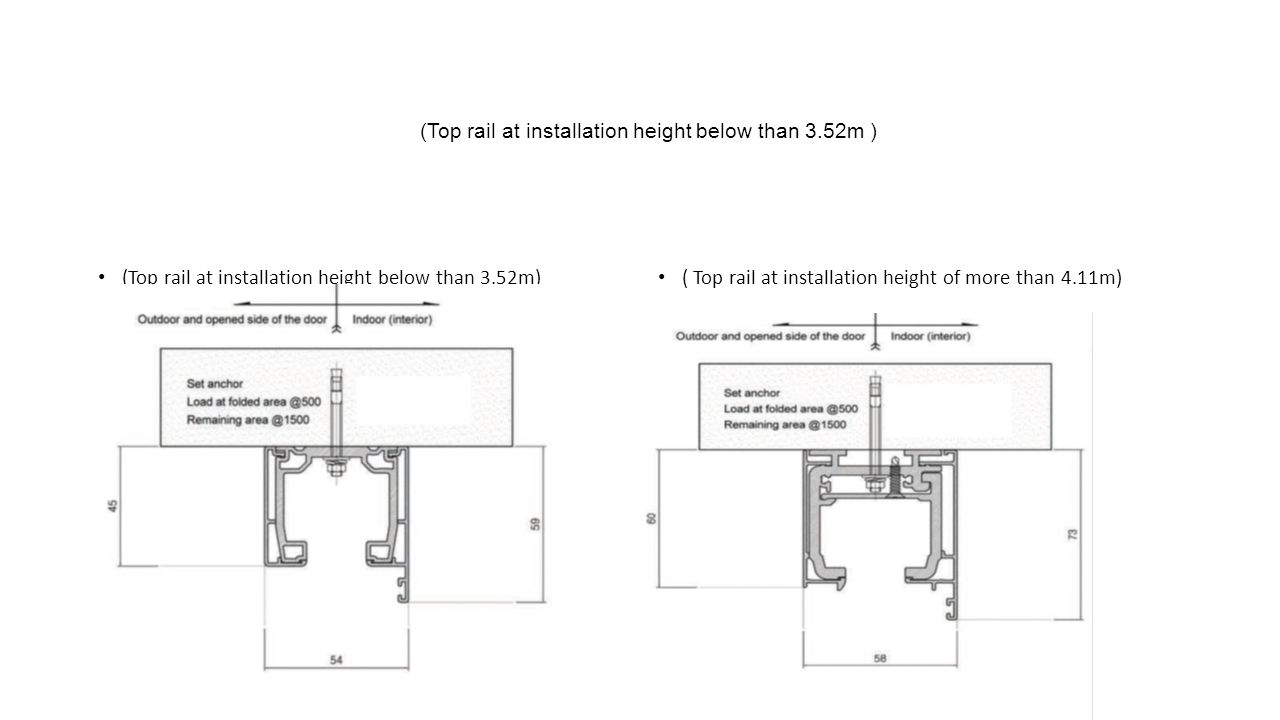 (Top rail at installation height below than 3.52m ) ( Top rail at installation height of more than 4.11m)