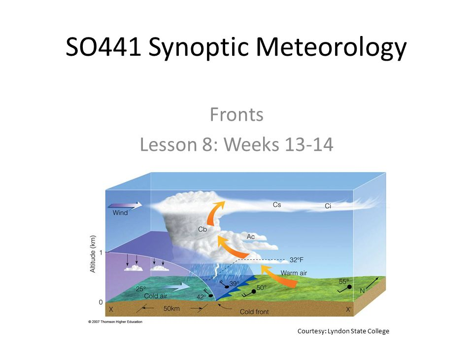 SO441 Synoptic Meteorology Fronts Lesson 8: Weeks 13-14 Courtesy: Lyndon State College