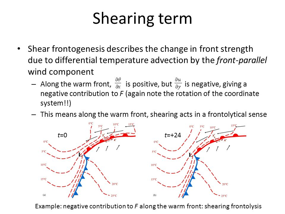 Confluence term Confluence frontogenesis describes the change in front strength due to stretching.