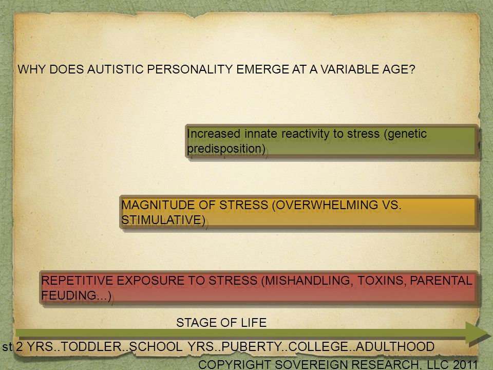 WHY DOES AUTISTIC PERSONALITY EMERGE AT A VARIABLE AGE.