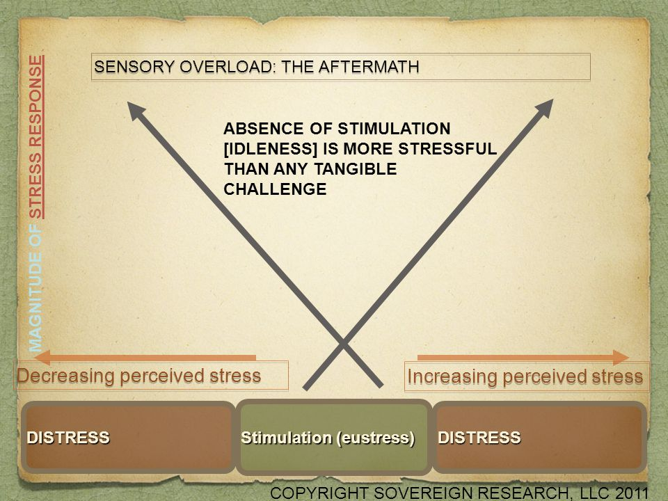 Stimulation (eustress) DISTRESSDISTRESS Increasing perceived stress Decreasing perceived stress MAGNITUDE OF STRESS RESPONSE ABSENCE OF STIMULATION [IDLENESS] IS MORE STRESSFUL THAN ANY TANGIBLE CHALLENGE SENSORY OVERLOAD: THE AFTERMATH COPYRIGHT SOVEREIGN RESEARCH, LLC 2011