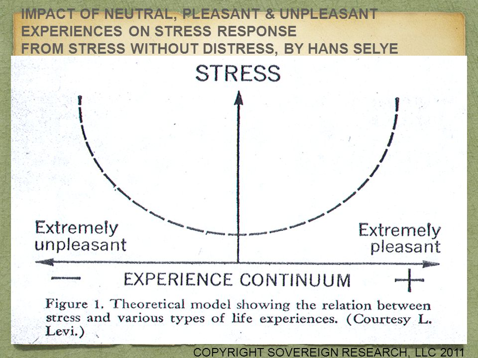 IMPACT OF NEUTRAL, PLEASANT & UNPLEASANT EXPERIENCES ON STRESS RESPONSE FROM STRESS WITHOUT DISTRESS, BY HANS SELYE COPYRIGHT SOVEREIGN RESEARCH, LLC 2011