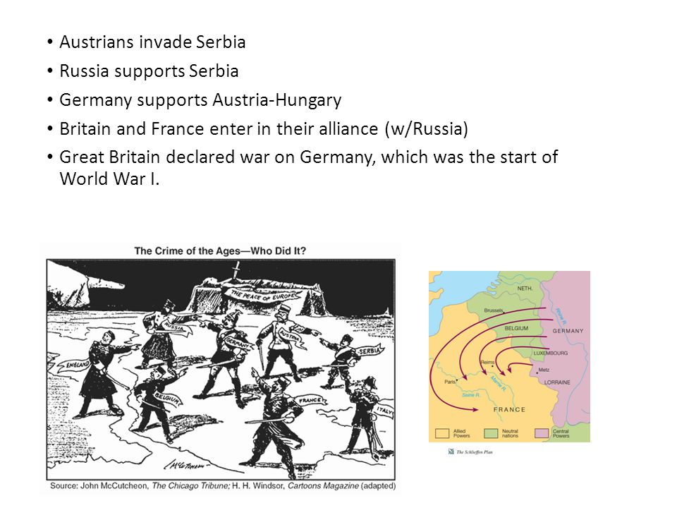 Austrians invade Serbia Russia supports Serbia Germany supports Austria-Hungary Britain and France enter in their alliance (w/Russia) Great Britain declared war on Germany, which was the start of World War I.