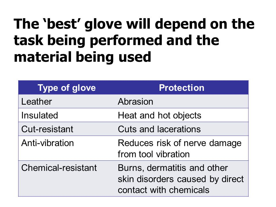 The 'best' glove will depend on the task being performed and the material being used Type of gloveProtection LeatherAbrasion InsulatedHeat and hot objects Cut-resistantCuts and lacerations Anti-vibrationReduces risk of nerve damage from tool vibration Chemical-resistantBurns, dermatitis and other skin disorders caused by direct contact with chemicals