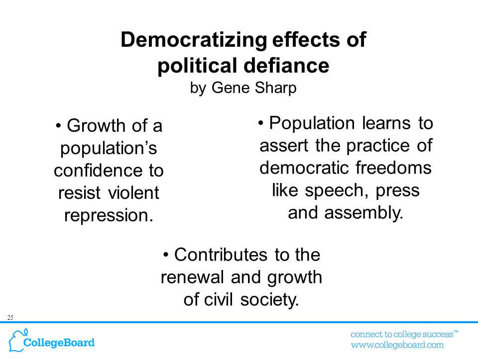 25 Democratizing effects of political defiance by Gene Sharp Growth of a population's confidence to resist violent repression.