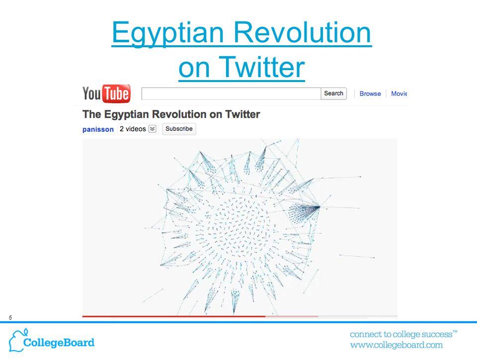6 Egyptian Revolution on Twitter