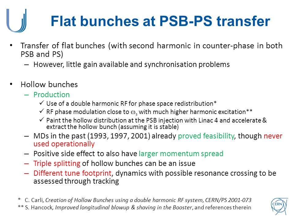 Flat bunches at PSB-PS transfer Transfer of flat bunches (with second harmonic in counter-phase in both PSB and PS) – However, little gain available a