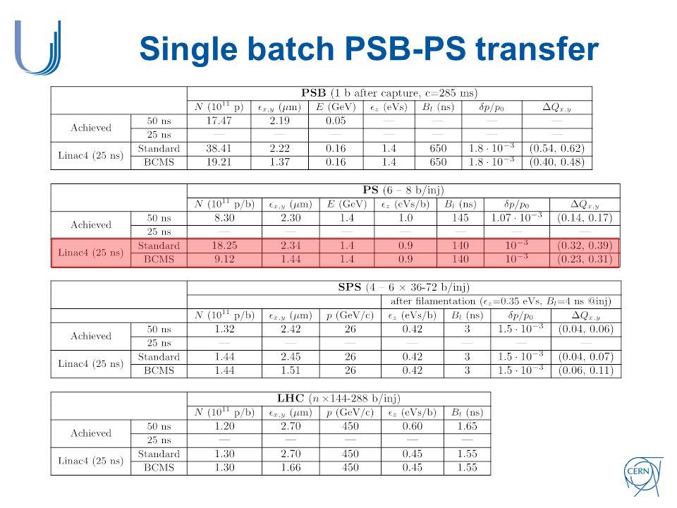 Single batch PSB-PS transfer