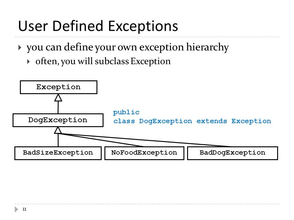 User Defined Exceptions  you can define your own exception hierarchy  often, you will subclass Exception 11 Exception DogException BadSizeExceptionNoFoodExceptionBadDogException public class DogException extends Exception