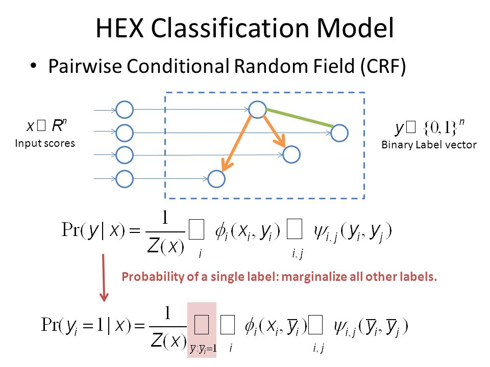 HEX Classification Model Pairwise Conditional Random Field (CRF) Binary Label vector Probability of a single label: marginalize all other labels.