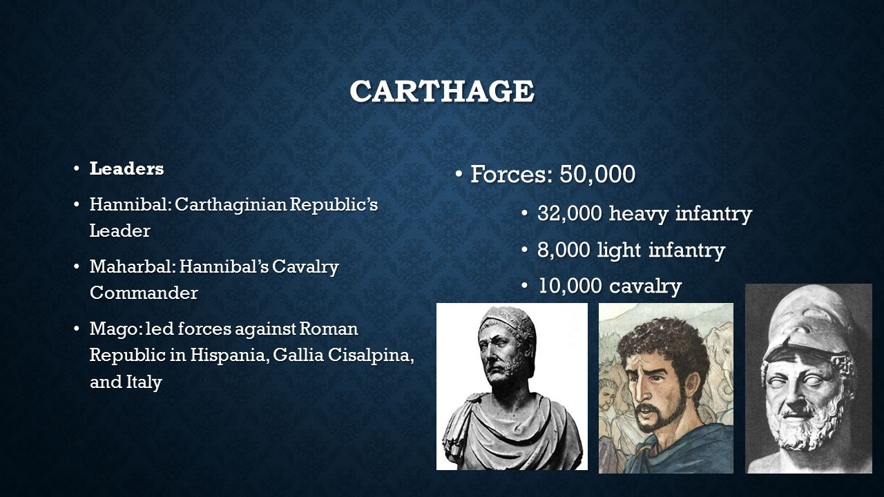 CARTHAGE Leaders Leaders Hannibal: Carthaginian Republic's Leader Hannibal: Carthaginian Republic's Leader Maharbal: Hannibal's Cavalry Commander Maharbal: Hannibal's Cavalry Commander Mago: led forces against Roman Republic in Hispania, Gallia Cisalpina, and Italy Mago: led forces against Roman Republic in Hispania, Gallia Cisalpina, and Italy Forces: 50,000 32,000 heavy infantry 8,000 light infantry 10,000 cavalry
