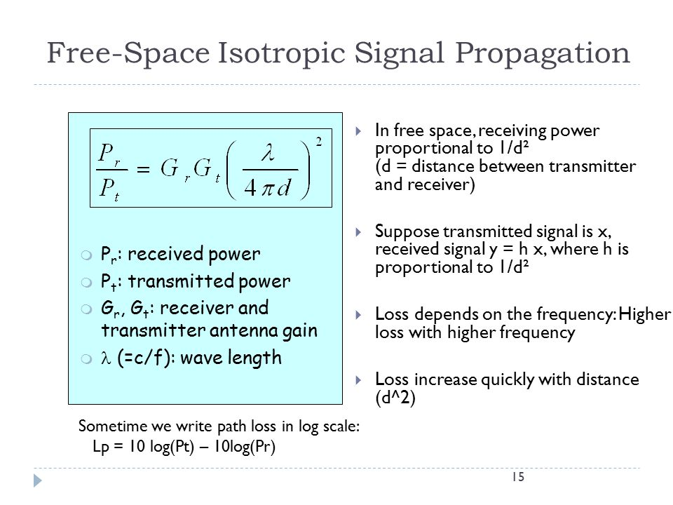 Free-Space Isotropic Signal Propagation 15  In free space, receiving power proportional to 1/d² (d = distance between transmitter and receiver)  Sup