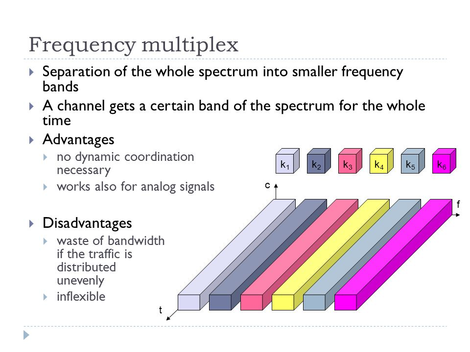 Frequency multiplex  Separation of the whole spectrum into smaller frequency bands  A channel gets a certain band of the spectrum for the whole time