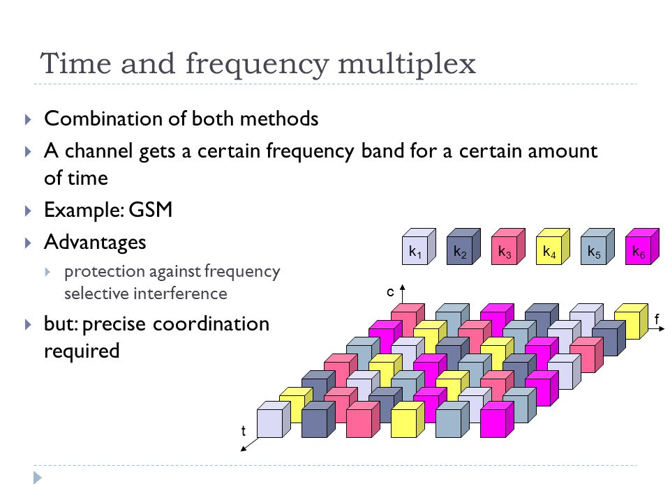 f Time and frequency multiplex  Combination of both methods  A channel gets a certain frequency band for a certain amount of time  Example: GSM  Advantages  protection against frequency selective interference  but: precise coordination required t c k2k2 k3k3 k4k4 k5k5 k6k6 k1k1