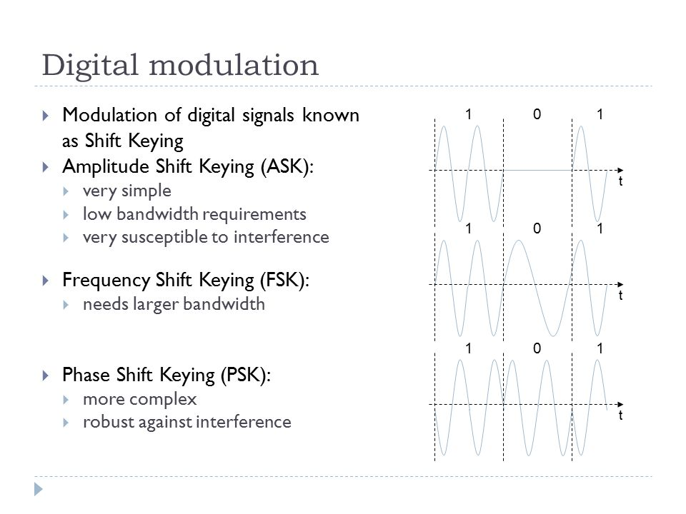 Digital modulation  Modulation of digital signals known as Shift Keying  Amplitude Shift Keying (ASK):  very simple  low bandwidth requirements  very susceptible to interference  Frequency Shift Keying (FSK):  needs larger bandwidth  Phase Shift Keying (PSK):  more complex  robust against interference 101 t 101 t 101 t
