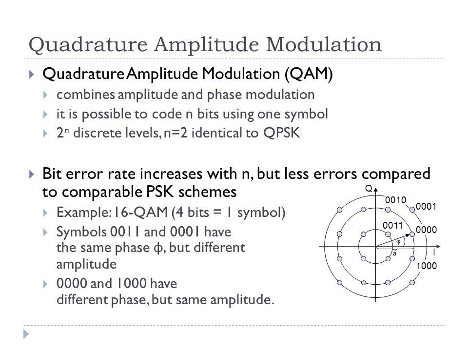Quadrature Amplitude Modulation  Quadrature Amplitude Modulation (QAM)  combines amplitude and phase modulation  it is possible to code n bits usin