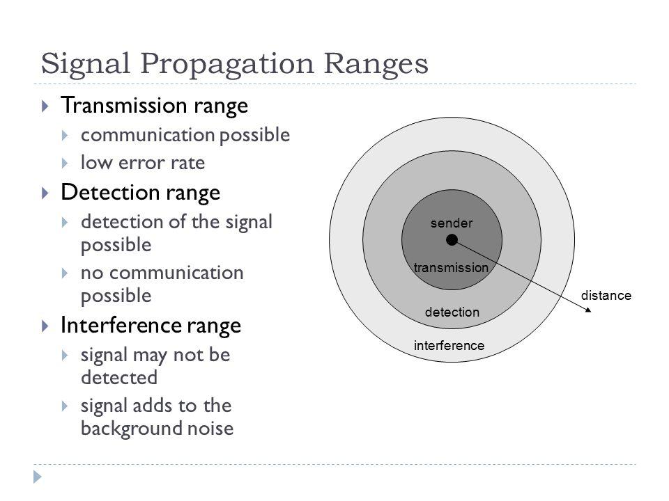 Signal Propagation Ranges  Transmission range  communication possible  low error rate  Detection range  detection of the signal possible  no com