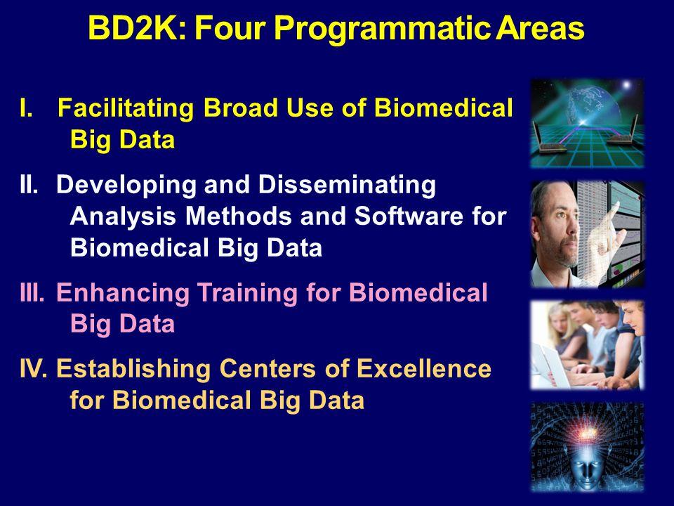 I.Facilitating Broad Use of Biomedical Big Data II. Developing and Disseminating Analysis Methods and Software for Biomedical Big Data III. Enhancing
