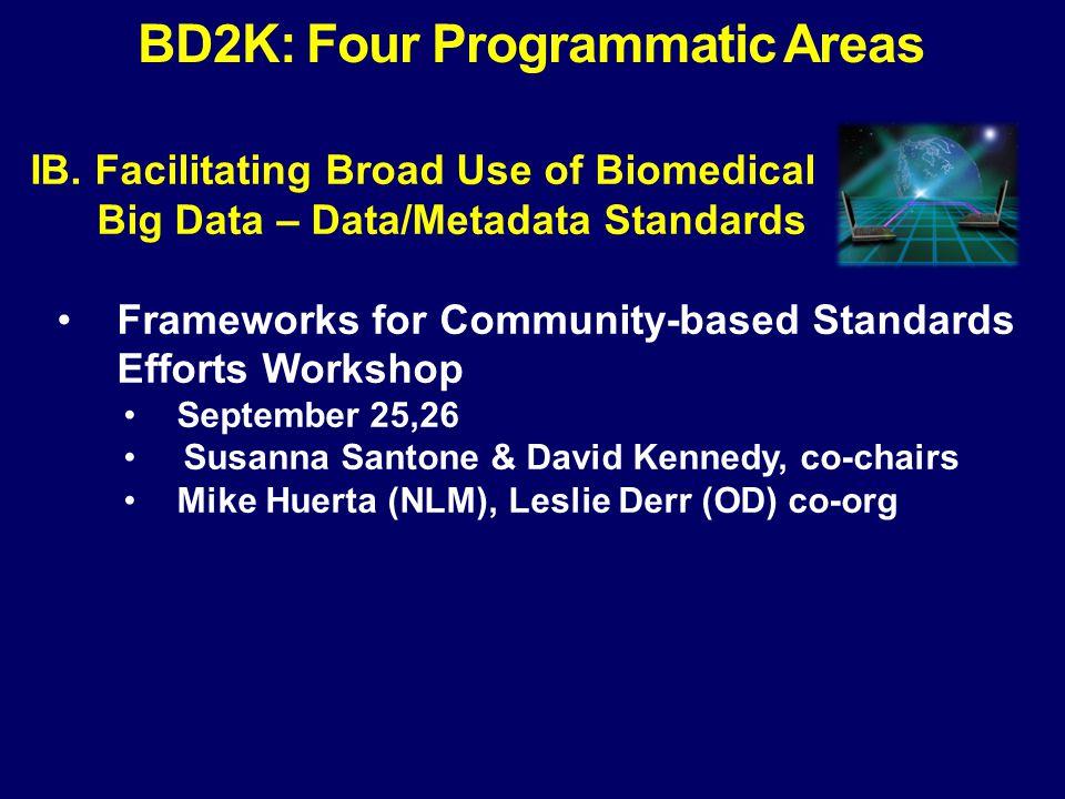 IB. Facilitating Broad Use of Biomedical Big Big Data – Data/Metadata Standards Frameworks for Community-based Standards Efforts Workshop September 25