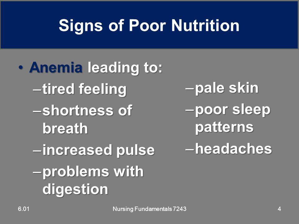 Basic Nutrition Have we got it.