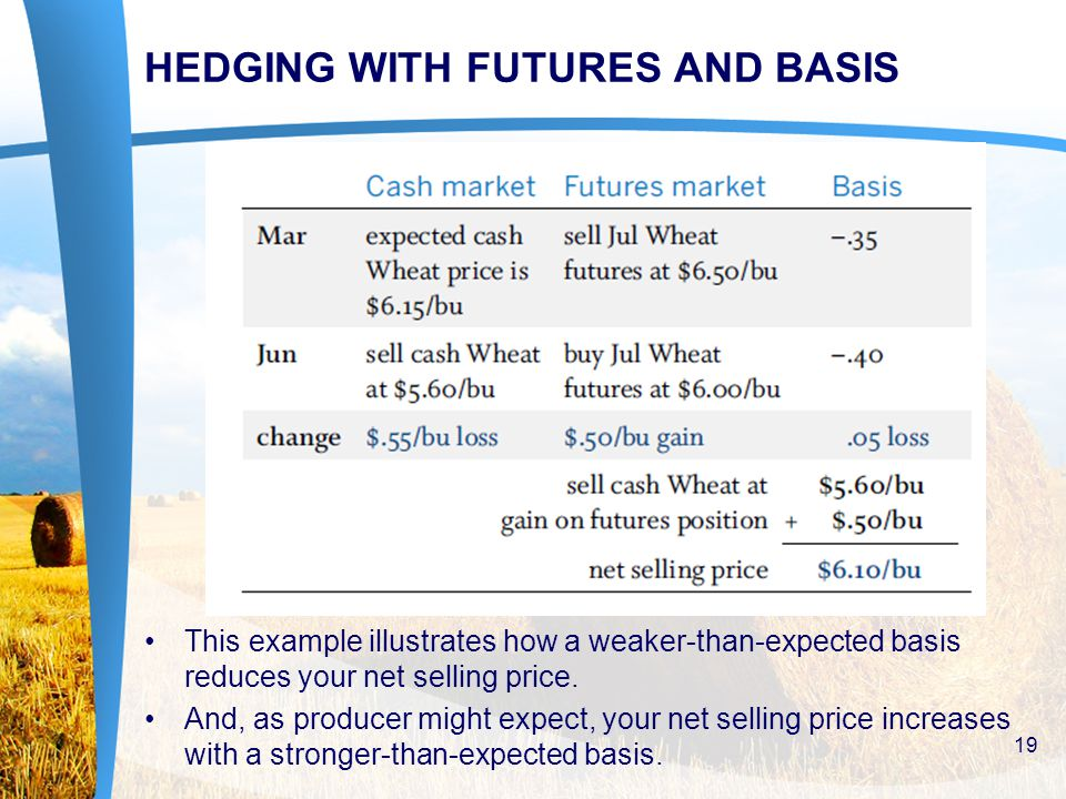 HEDGING WITH FUTURES AND BASIS This example illustrates how a weaker-than-expected basis reduces your net selling price.