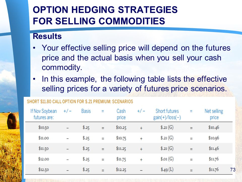 OPTION HEDGING STRATEGIES FOR SELLING COMMODITIES Results Your effective selling price will depend on the futures price and the actual basis when you sell your cash commodity.