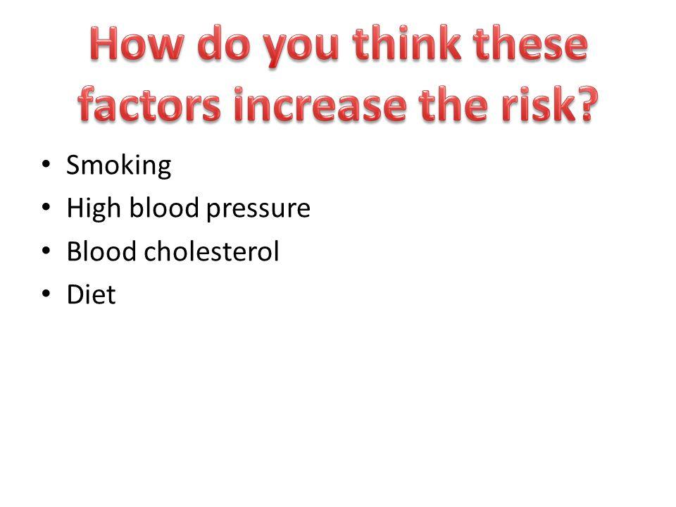 Smoking High blood pressure Blood cholesterol Diet