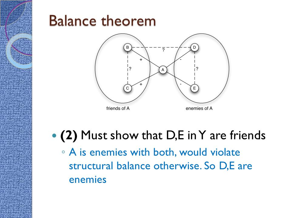 Balance theorem (2) Must show that D,E in Y are friends ◦ A is enemies with both, would violate structural balance otherwise. So D,E are enemies