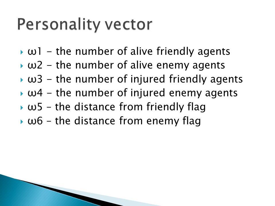  ω1 - the number of alive friendly agents  ω2 - the number of alive enemy agents  ω3 - the number of injured friendly agents  ω4 - the number of injured enemy agents  ω5 – the distance from friendly flag  ω6 – the distance from enemy flag