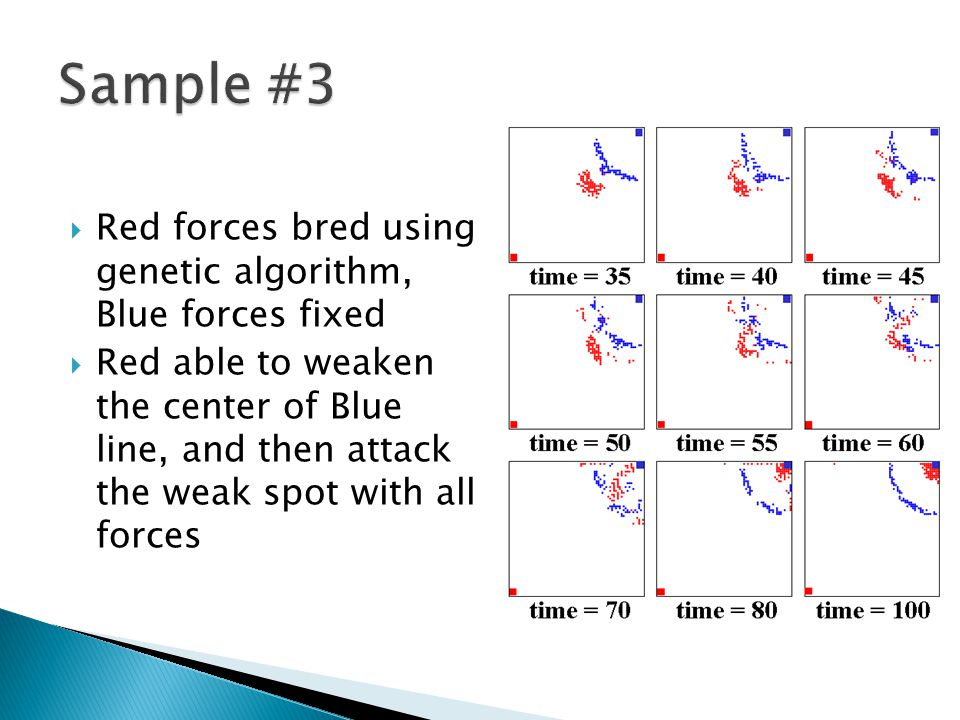  Red forces bred using genetic algorithm, Blue forces fixed  Red able to weaken the center of Blue line, and then attack the weak spot with all forces