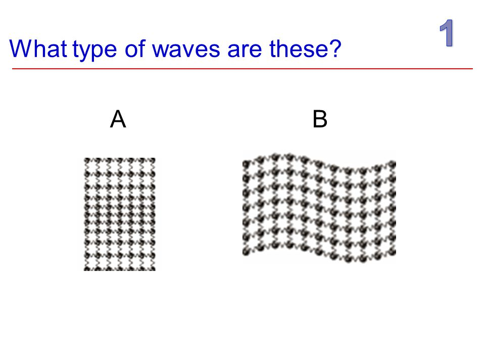 What type of waves are these AB
