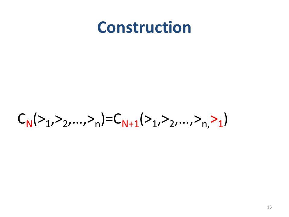 Construction C N (> 1,> 2,…,> n )=C N+1 (> 1,> 2,…,> n, > 1 ) 13
