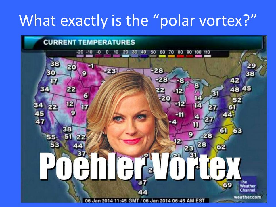 Summary The Polar Vortex: normal occurrence above the Artic; bowl of soup Climate change and a wavy jet stream caused an unseasonably cold American winter Polar Vortex 2014 caused much damage across the U.S, including the education system Polar Vortex could happen again this winter, so watch out!