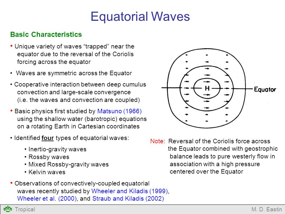 "TropicalM. D. Eastin Equatorial Waves Basic Characteristics Unique variety of waves ""trapped"" near the equator due to the reversal of the Coriolis for"